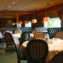 photo of fritzl's restaurant and pub restaurant