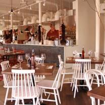 photo of zizzi - dorchester restaurant