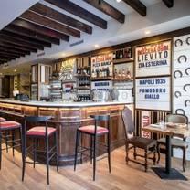 photo of sorbillo pizzeria restaurant