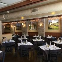 sorriso ristoranteのプロフィール画像