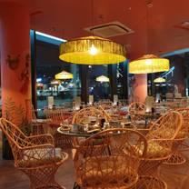 photo of temakinho  - tower bridge restaurant