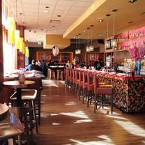 photo of rosa mexicano - san francisco restaurant