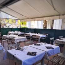 photo of caffe degli artisti restaurant