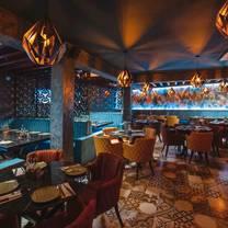 photo of tetto,s italian kitchen & bar restaurant