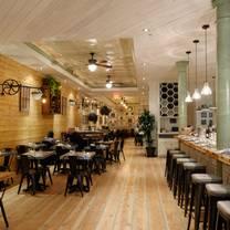 photo of aunt jake's little italy restaurant