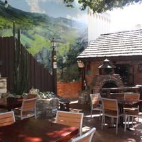 photo of the hog's breath inn - carmel restaurant