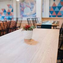 photo of platform beer co - phunkenship restaurant