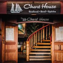 photo of chart house - waikiki restaurant