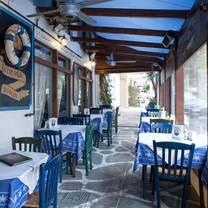 photo of taxidevontas – keratsini restaurant