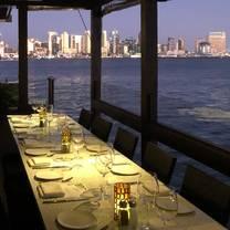 photo of c-level restaurant