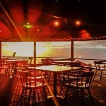 Kula Lodge & Restaurant, Inc.