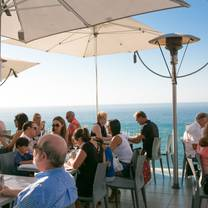 George 39 s ocean terrace restaurant san diego ca opentable for Terrace cafe opentable