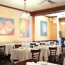 Photo Of Mangia Qui Restaurant