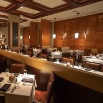 Romantic restaurants in fort worth