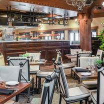the bistro - biltmore estate restaurant - asheville, nc | opentable