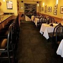 Amici ristorante richmond restaurant richmond va for Amici italian cuisine boston ma