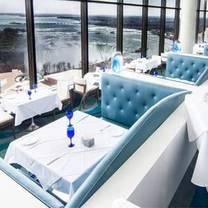 Watermark Restaurant - Niagara Falls