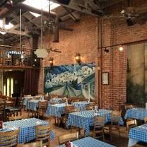 Georges Greek Cafe San Diego
