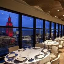 Tuyo Restaurant Miami Fl Opentable