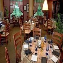 Bistecca Restaurant & Bar - Parsippany, NJ   OpenTable
